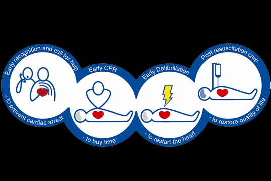 1 million for defibrillators in public places and schools